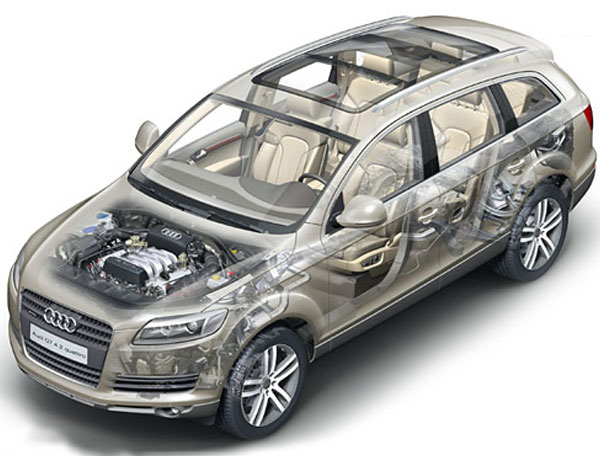 Audi Q In India Features Reviews Specifications SAGMart - Audi q7 car price