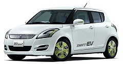 Maruti Suzuki Survey For Electric Vehicles In 2018