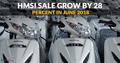 Honda Two Wheelers Sale Grow by 28 Percent in June 2018
