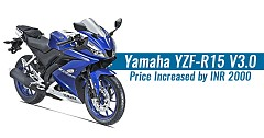 Yamaha YZF-R15 V3.0 Gets Costlier by INR 2000