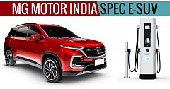 MG Motor India-Spec e-SUV by 2020