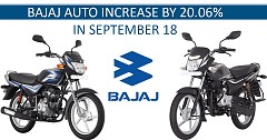 Bajaj Auto Reports Extended Market Share in September 2018