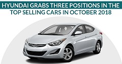 Hyundai Grabs Three Positions in the Top Selling Cars in October 2018