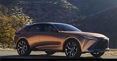 Lexus SUV Coming Soon To Battle Lamborghini Urus and Bentley Bentayga