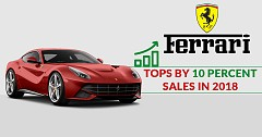 Year 2018 Brings 10 Percent Sales Growth For Uber Luxurious Ferrari