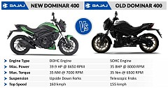 2019 Bajaj Dominar 400 New Vs Old : Check Out Updates