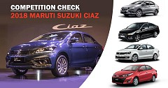 Latest Maruti Suzuki Ciaz 1.5 Diesel vs Competitors