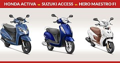 Comparison of 125cc Scooters: Honda Activa vs Suzuki Access vs Hero Maestro Fi