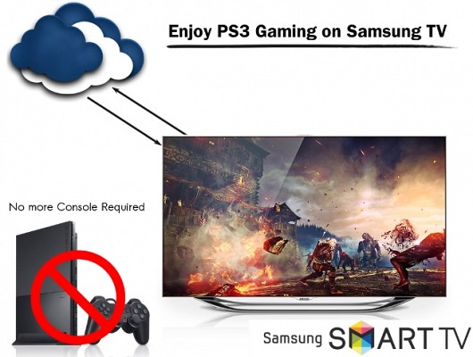 PlaySttion Now Streaming Service for Samsung TV