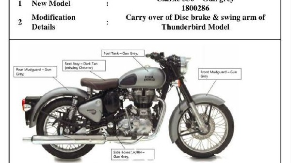Royal Enfield Classic 350, Classic 500 Will Get Some Major