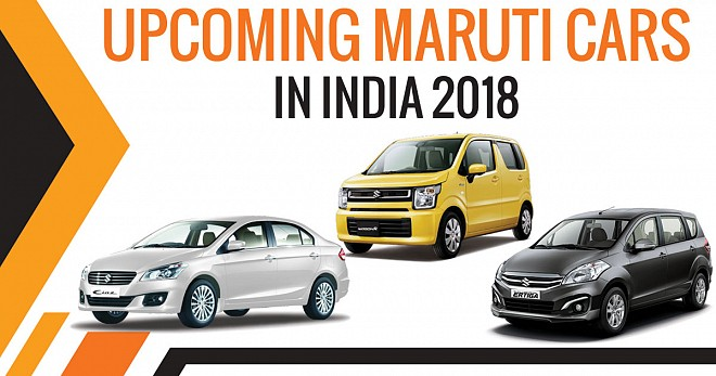 Upcoming Maruti Suzuki Cars