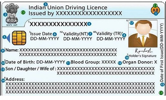 Smart Driving License Across Nation
