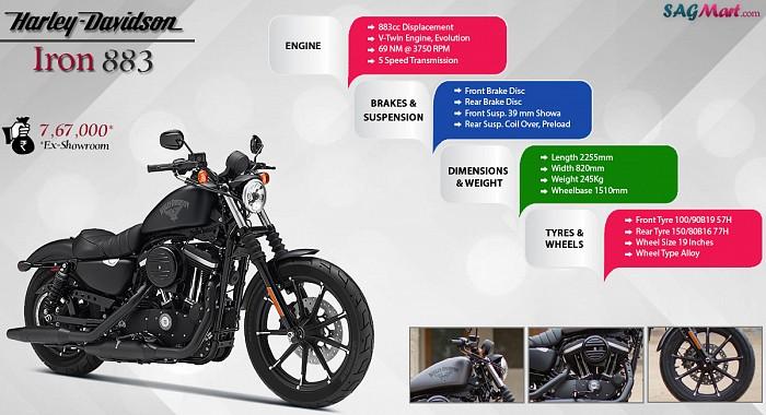 Harley Davidson Iron  Price In Dehradun