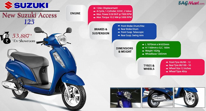 Suzuki Access Price In Salem