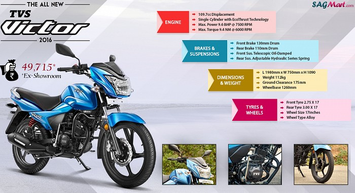 All New TVS Victor Drum Brake Infographic