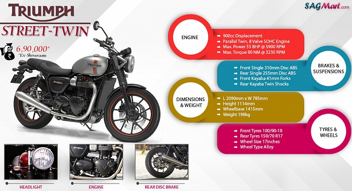 2019 Triumph Street Twin Infographic