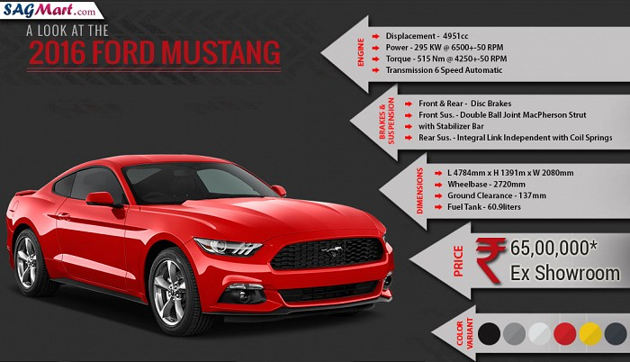 Ford Mustang V8 Infographic
