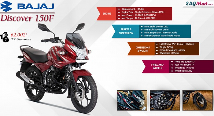 Bajaj Discover 150F Disc Self and Alloy Infographic