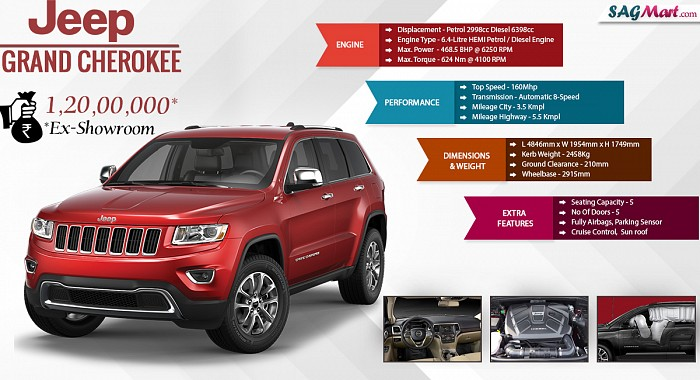 Jeep Grand Cherokee SRT 4X4 Infographic