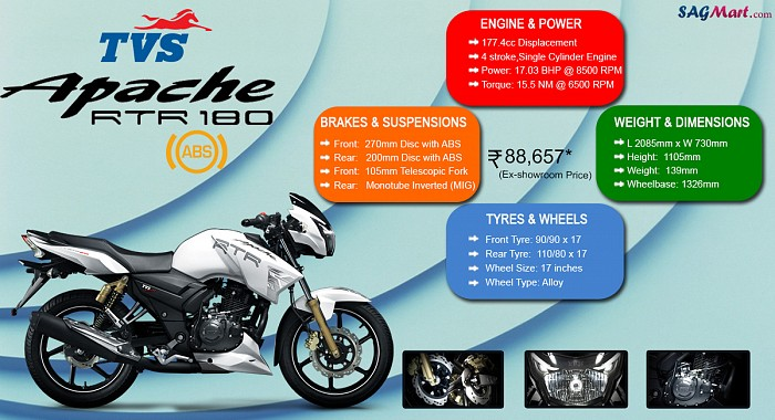 TVS Apache RTR 180 ABS Infographic