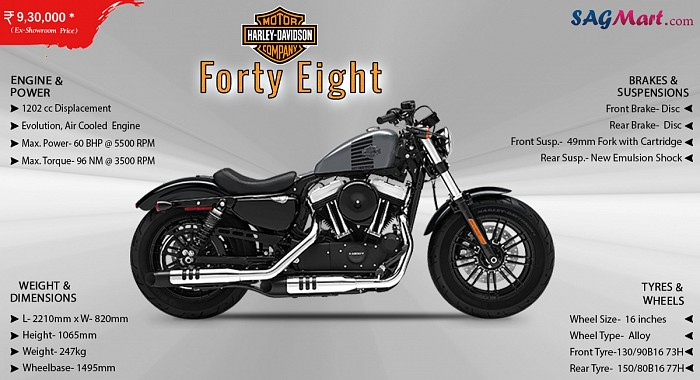 Harley Davidson Forty Eight Infographic