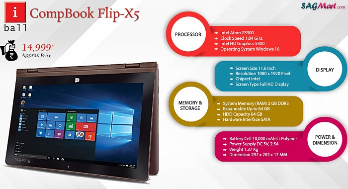 iBall CompBook Flip-X5 Infographic