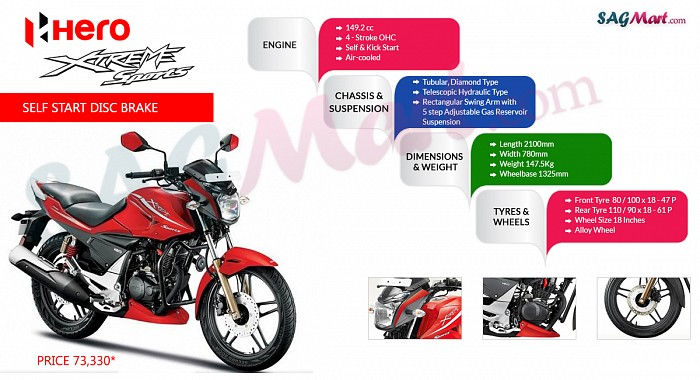Hero Xtreme Sports Self Start Disc Brake Alloy Wheel Infographic