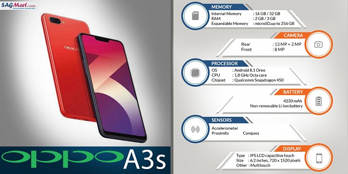 Oppo A3s Infographic