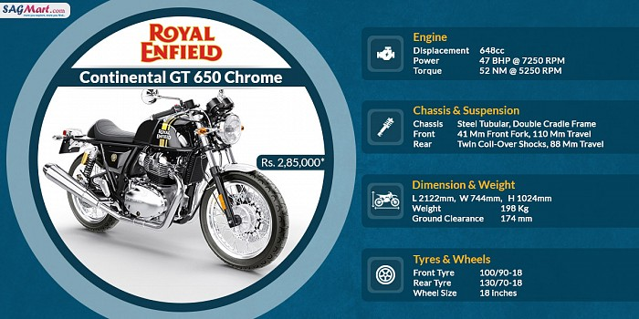 Royal Enfield Continental GT 650 Chrome Infographic