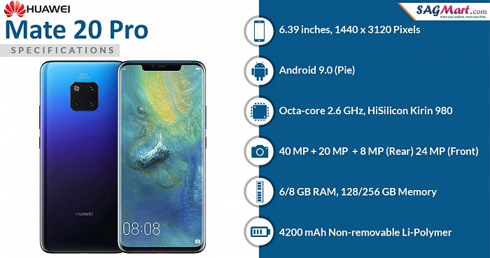 Huawei Mate 20 Pro Infographic