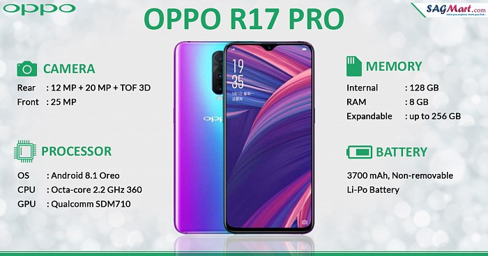 Oppo R17 Pro Infographic