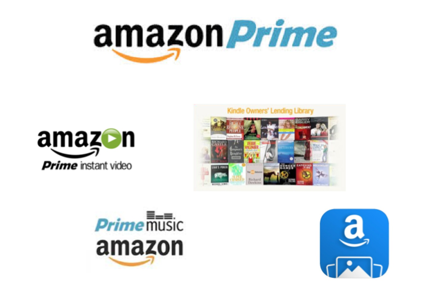 Prima Amazon Related Keywords Prima Amazon Long Tail