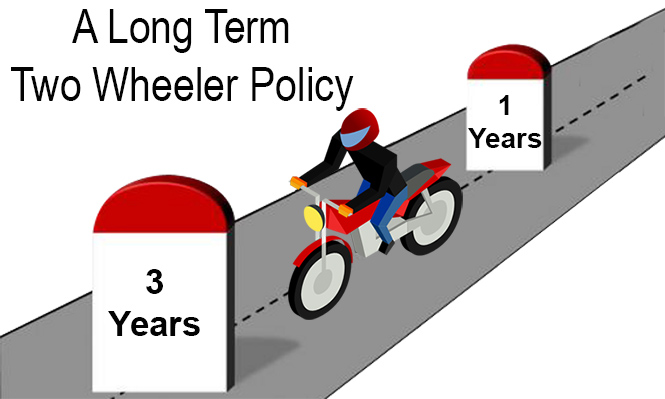 Two Wheeler Insurance Rates To Rise Soon