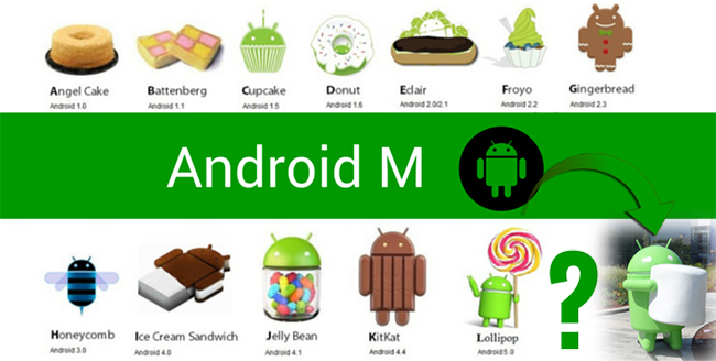 Eager To Know What Android M Is It S Marshmallow