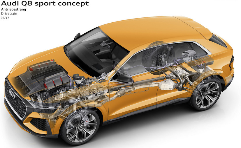 Audi Q8 Sports SUV Concept Power supply at Geneva Motor Show