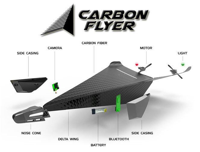 drone aeroplane with Paper Aeroplane Shaped Drone Carbon Flyer Is Smart And Tough Enough Video on Fully Autonomous Ardupilot Flying Wing Schematic as well 221797036234 also Uav Design together with 311476 Ufo Plane Overtake Usa furthermore Rc Airplane Controls.