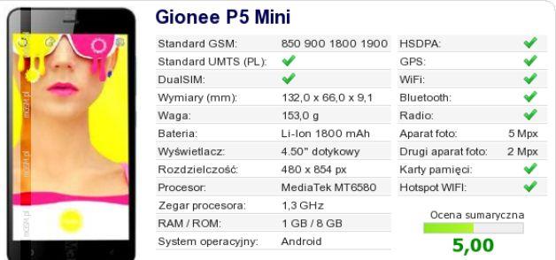 Gionee P5 Mini Smartphone Unveiled