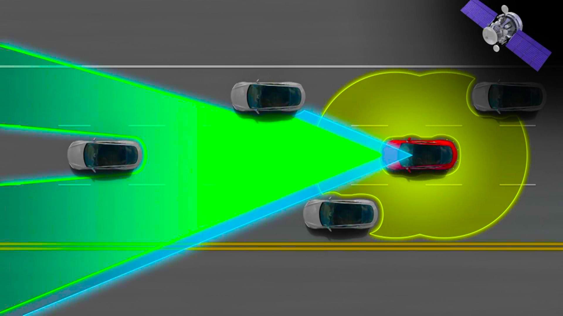 Tesla Sensors Diagram Web About Wiring Model S Introduces Revolutionary Auto Pilot Features For Rh Sagmart Com Coil Schematic