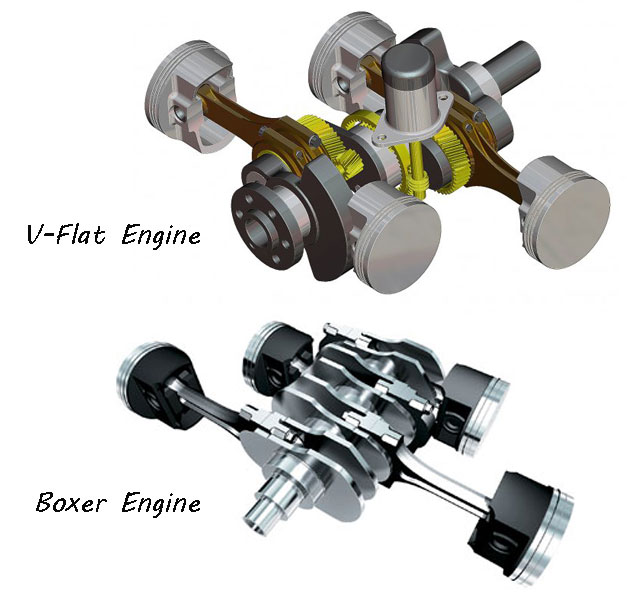 subaru boxer engine diagram  subaru  get free image about
