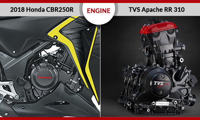 Honda CBR250R vs TVS Apache RR 310 Engine