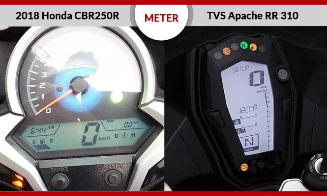 Honda CBR250R vs TVS Apache RR 310 Metre