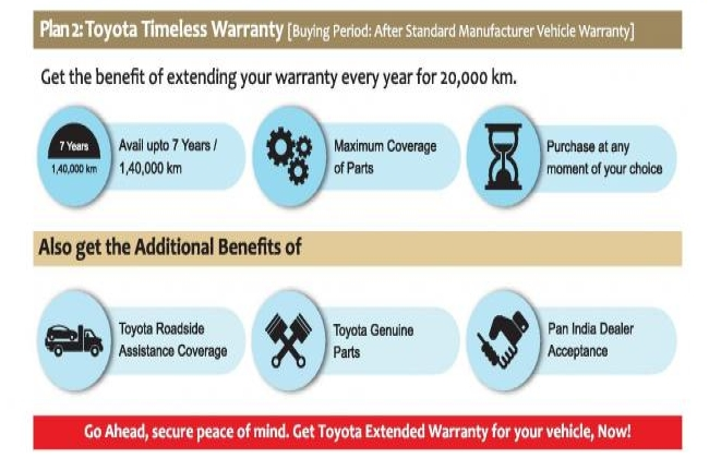 71a34c4b5139e6 Toyota India To Offer 7-Years of Extended Warranty