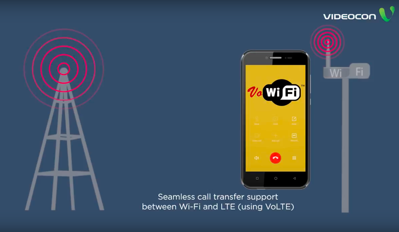 Call transfer process image between Wi-Fi and LTE