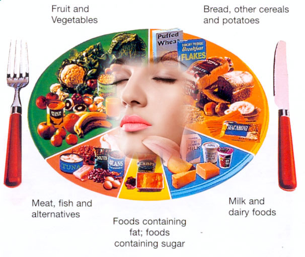Diet Chart to make your Skin Healthy