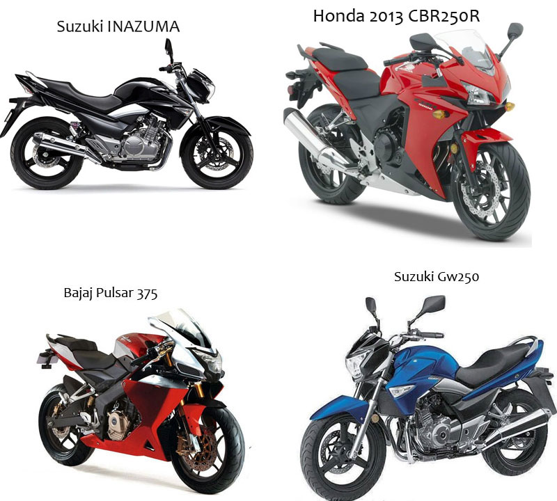 Honda New Bike Launch In India 2014 With Price ~ Upcoming Bikes in