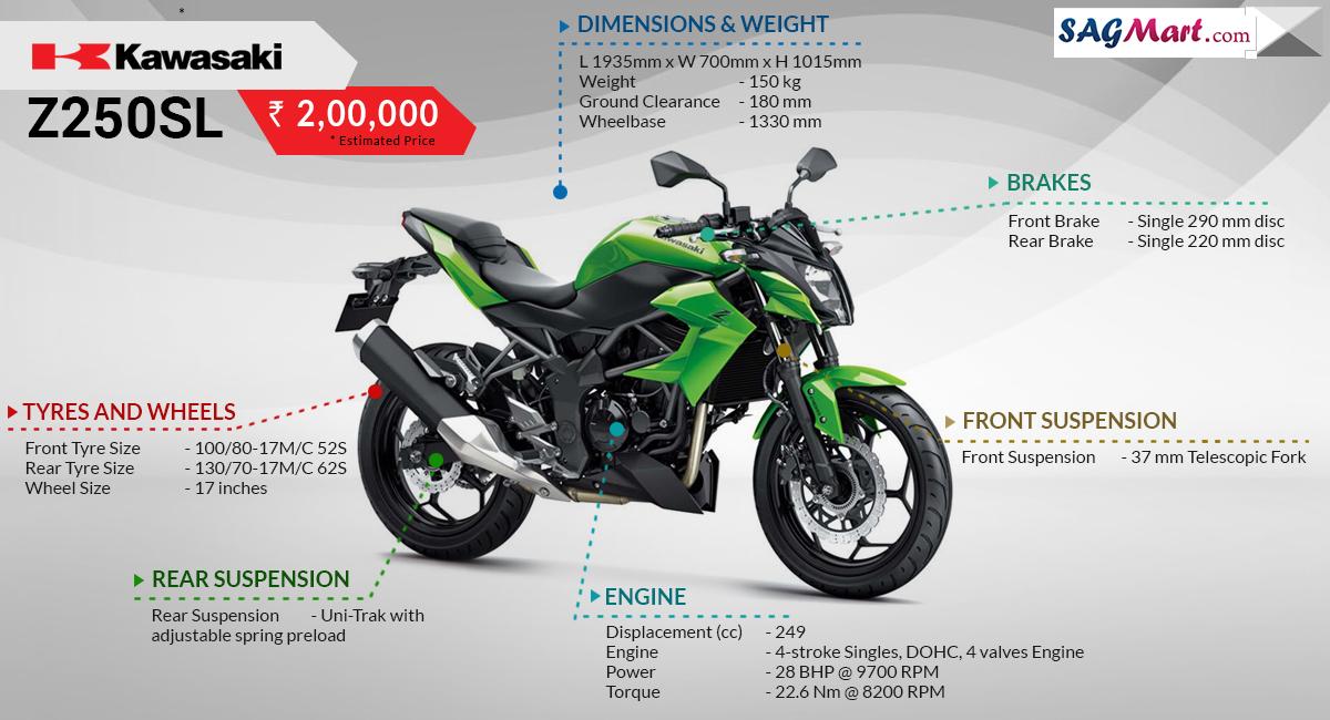 Motorcycle Update Kawasaki Ninja Price In Bangalore