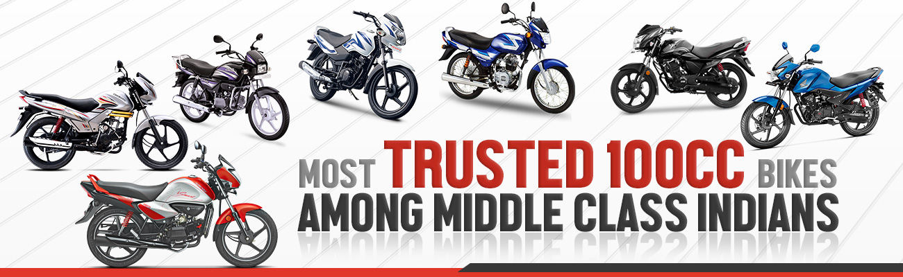 Most Trusted 100cc Bikes