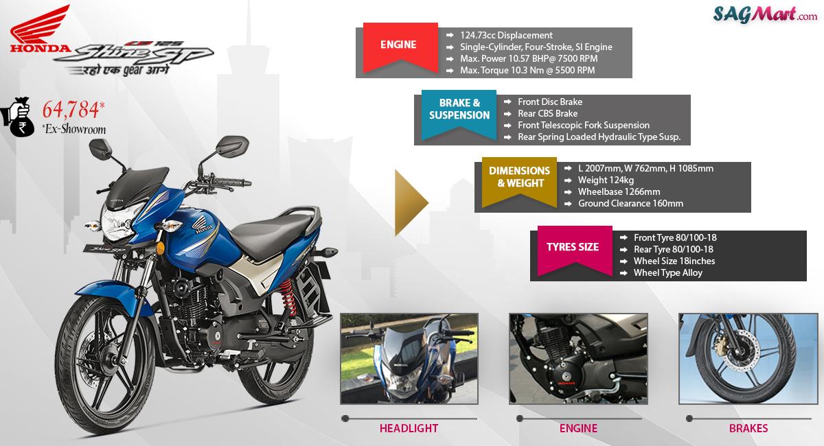 Honda CB Shine SP CBS Infographic
