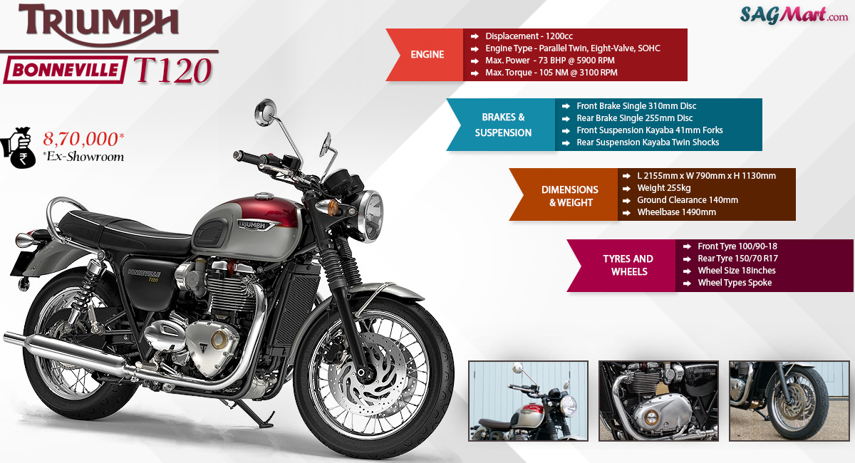 Triumph All New Bonneville T120 Price India Specifications Reviews
