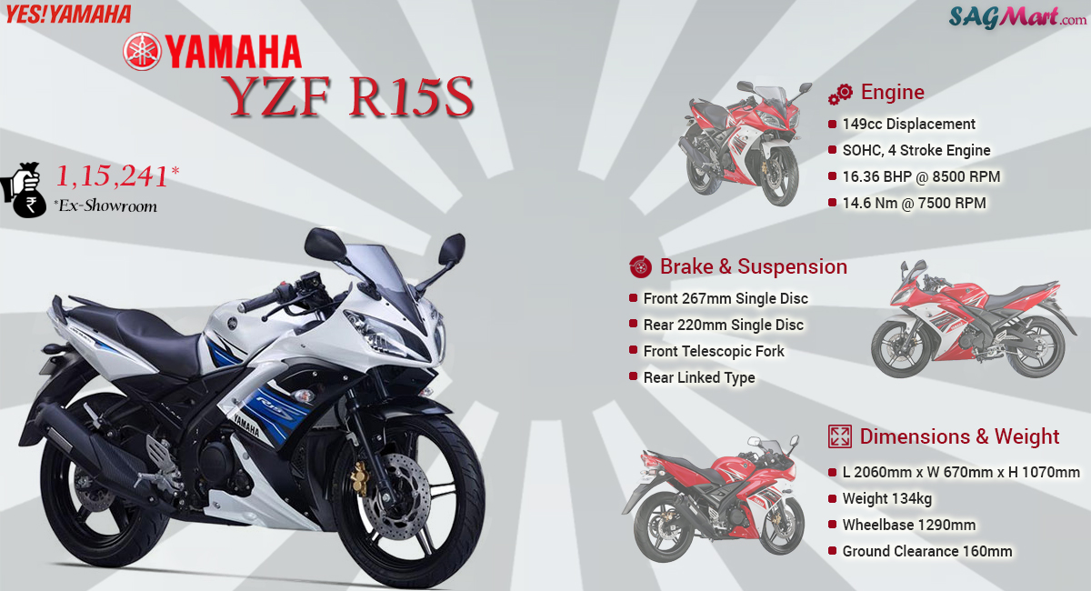 Yamaha Yzf R15 S Disc Price India Specifications Reviews